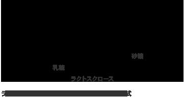 乳果オリゴ700粉末(飼料用)_構造式