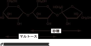 カップリングシュガー_構造式